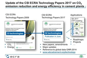 "<div class=""bildtext_en"">Update of the CSI ECRA Technology Papers 2017 on CO<sub>2</sub> emission reduction and energy efficiency in cement plants</div>"