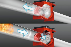 "<div class=""bildtext_en"">1 A ProFlap explosion back pressure flap averts flame penetration into ductwork and thus prevents from possible explosions</div>"