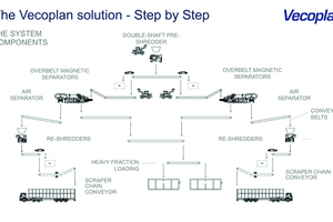 3 System schematic