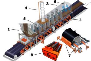 1 MSHA conveyor scheme