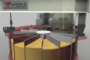 3 Inside view of the Pfister FRW rotor weighfeeder, with its rotor wheel and chambers