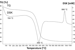 1 Simultaneous TG-DTA data of kaolinitic clay