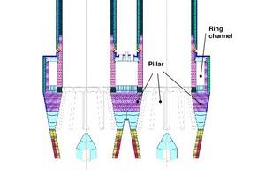 2 PFR kiln with pillar support