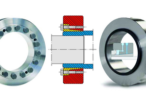 """<div class=""""bildtext_en"""">1 The shrink discs consist of one inside and one outside ring with opposing conical surfaces. As a result of axial displacement of the outer ring against the inner ring, the hub is pressed onto the shaft</div>"""