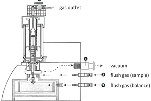 1 Schematic setup <br />of the STA
