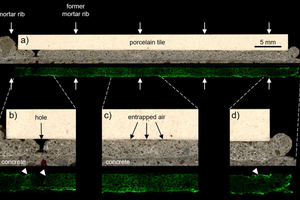 4 a) Cross-section of tile-mortar-concrete with details (b-d). Tile was laid after 22 minutes. Below each photograph is the corresponding laser-scanning-micrograph (in green colors) displaying the distribution of polyvinyl alcohol, which was previously stained by fluorescein-iso-thiocyanate (FITC). Arrows in a) mark positions of former mortar ribs. White triangles in b) and d) indicate locations of skin formation