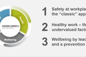 1 The three dimensions of Vision Zero