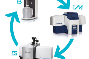 "<div class=""bildtext_en"">Microtrac Retsch provides instruments for particle characterization based on laser diffraction, dynamic light scattering, dynamic &amp; static image analysis and gas adsorption</div>"