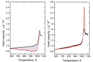 8 Heat capacity curves of GBS 14 after wet granulation (left) and after annealing at 0.93 x T<sub>g </sub>for 24 h (right). The red curve represents the heat capacity of the first upscan (c<sub>p1</sub>), while the black line represents the heat capacity of the second upscan (c<sub>p2</sub>) after standard cooling at 10 K min<sup>-1</sup>