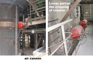 4 Positions of the air cannon in the process system