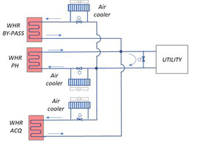 3 WHR combined with air cooler