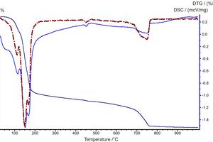 3 Thermogram of the original hardened GCPP