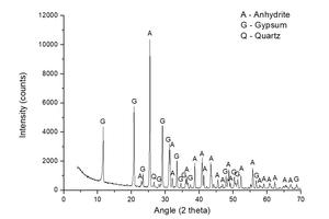 5 XRD spectrum of sample A-KS-CEM-7