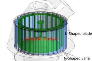 1 The N-U classifier model (Patent NO. 201220735422.X)
