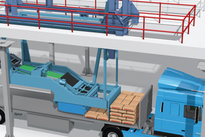 4 The Beumer autopac loads the truck fully automatically ...