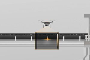 """<div class=""""bildtext_en"""">1 A drone inspects the conveyor belt system on open sections using RGB- and infrared cameras</div>"""
