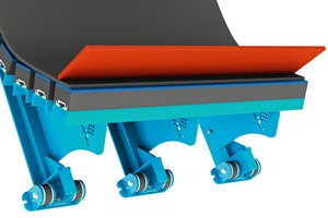 2 Rubber or polyurethane skirting is clamped either on the loading point or along the entire length of the belt