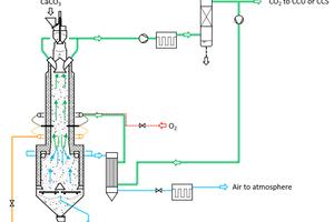 10 Maerz HPS EcoKiln in oxyfuel combustion mode
