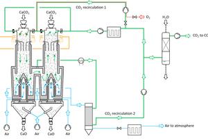 7 Maerz PFR-EcoKiln in oxyfuel combustion mode