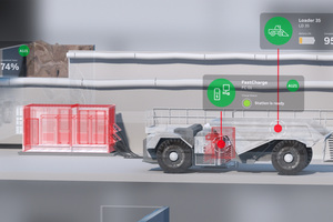 """<div class=""""bildtext_en""""><irspacing style=""""letter-spacing: -0.02em;"""">2 A vision of ABB Ability eMine FastCharge with a truck ready for charging</irspacing></div>"""