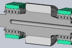 3 The structure of the roller support