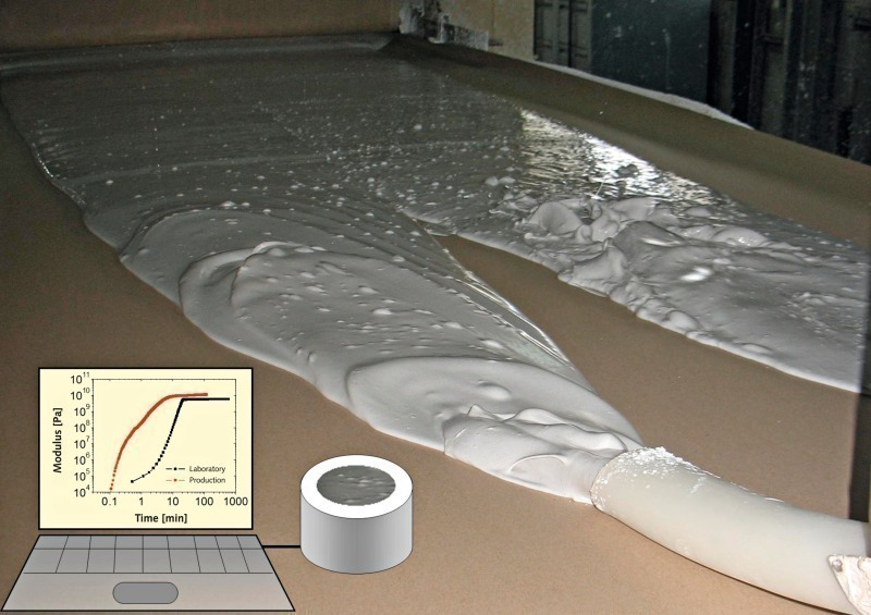Gypsum Concrete Mix : Laboratory scaling of gypsum board production cement
