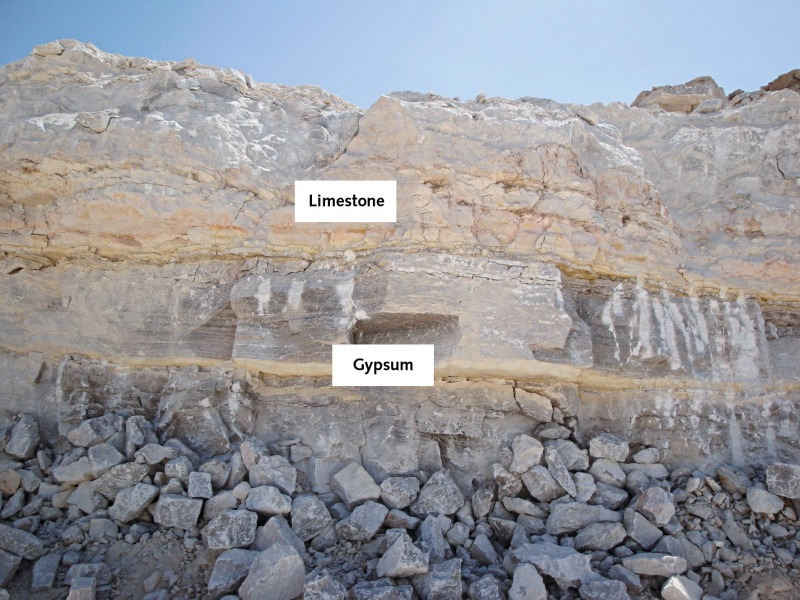 India – Gypsum demand and supply - Cement Lime Gypsum