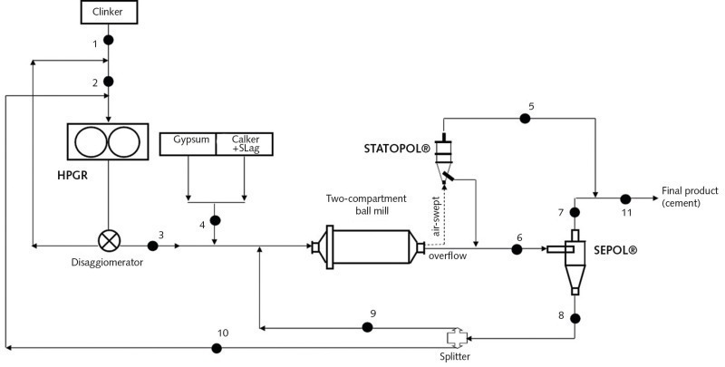 Effect of ball load and size distribution on grinding and ... on ball mill drawing, ball mill detail, ball mills section, ball size charts, ball mill design, ball mill box, ball mill size, ball mill plans, ball mill tool, ball mill maintenance, ball mill grinding, ball mill amp limestone, ball bearing diagram, ball mill operation, ball screws for mini mill,