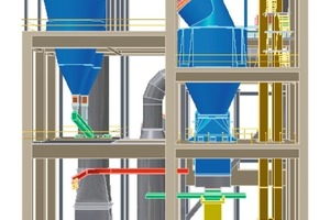 Beispiel für ein Polysius-Anlagendesign einer Fertigmahlung<br />