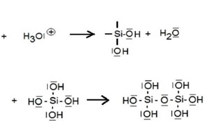 """<div class=""""bildtext_en"""">Table 1 Key figures of the used potassium waterglass solutions (WG)</div>"""