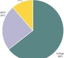 """<span class=""""bildunterschrift_hervorgehoben"""">26</span>Market shares in Kenya 2008 (OneStone)<br />"""