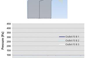 "<span class=""bildunterschrift_hervorgehoben"">16</span>Pressure gradient with baffle plates <br />"