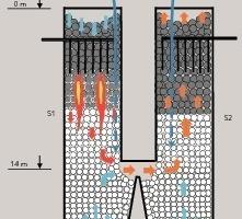 Prinzipskizze zur Temperaturmessung im industriellen GGR-Ofen<br />