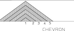 2 Illustration of the chevron method