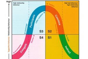 """<div class=""""bildtext_en"""">Hersey diagram</div>"""