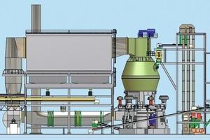 Grafische Darstellung von Europas größter Zementmühle vom TypLoesche LM 63.3+3<br />