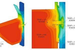 """<div class=""""bildtext_en"""">2 Thermal stress calculation of bucket fastening – only low heat transfer into the belt when hot bulk material is conveyed</div>"""