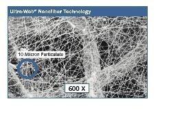 Ultra-Web<sup>®</sup>-Nanofasertechnologie <br />