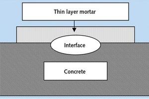 """<div class=""""bildtext_en"""">1 Structural sketch</div>"""