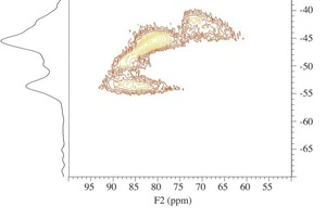 """<span class=""""bu_ziffer_blau"""">8</span> <sup>27</sup>Al MQMASNMR spectrum (14.09T, n<sub>R</sub>=13.0kHz) of the modified Portland clinker with the lowest K<sub>2</sub>O content (i.e., CaSO<sub>4</sub>/(CaSO<sub>4</sub> + K<sub>2</sub>SO<sub>4</sub>) = 100 mol%). The spectrum is acquired with the three-pulse z-filter MQMAS pulse sequence [25], shown below the two-dimensional spectrum, employing <sup>1</sup>H decoupling in both the evolution (t<sub>1</sub>) and detection (t<sub>2</sub>) periods, a 180° (π) and 60° (π/3) pulse for the excitation and conversion of the triple-quantum coherences, respectively, and a relaxation delay of d1=2s. The projections onto the F1 and F2 axes correspond to summations over the 2D spectrum."""