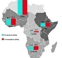 "<div class=""bildtext_en"">2 Cement production and consumption by regions 2014 </div>"
