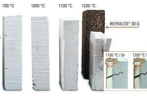Thermische Stabilität von Isolierprodukten<br />