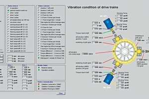 "<div class=""bildunterschrift_en""><span class=""bu_ziffer_blau"">4</span> Diagnostic and vibration condition picture from Cemat</div>"