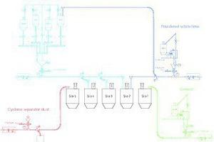 "<div class=""bildtext_en"">7 Schematic flow diagram of conveying systems</div>"