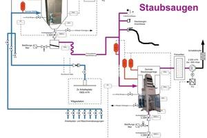 Flowchart filter system<br />
