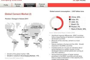 Erwartetes Wachstum im Weltzementmarkt 2011<br />