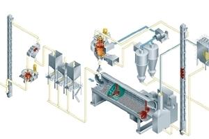Fließbild der AnlageZM1 mit neuem<br />Hochleistungssichter QDK 29-NZ