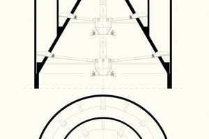 IBAU Ringsilo-Design<br />
