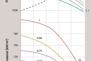 """<div class=""""bildtext_en"""">8 The dependence of the amount of combustible admixture used on the cooler efficiency</div>"""