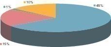 Brennstoffe in der Kalkindustrie in der EU<br />